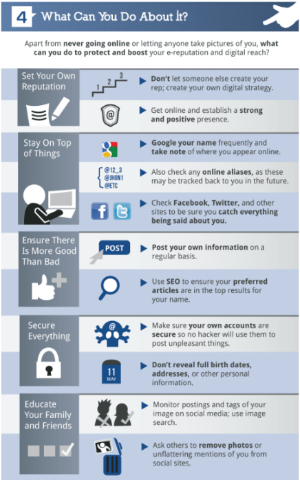 Managing your Digital Footprint