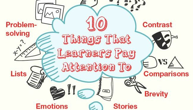 10 Ways to Keep ELearning Interesting