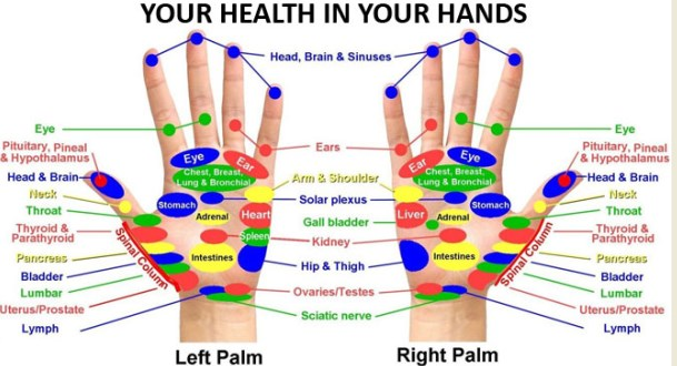 health-benefits-of-acupressure-therapy