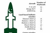 जर्मन सरकार ने पाकिस्तान को कड़ी लताड़ लगाई