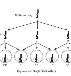 lock picking 101 forum u2022 how to pick locks locksport locksmithing american lock picking diagram [ 1642 x 969 Pixel ]