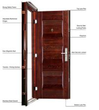 Door Leaf & Door Frame And Door Leaf Elevations