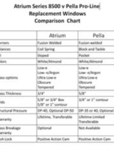 Atrium vs pella also replacement window comparison chart for pro star and rh doorandwindow