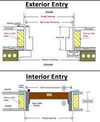Doors4Home.com - Jamb Width