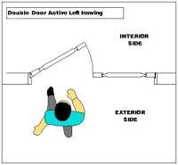Doors4Home.com - How do I Choose my Door Swing Configuration