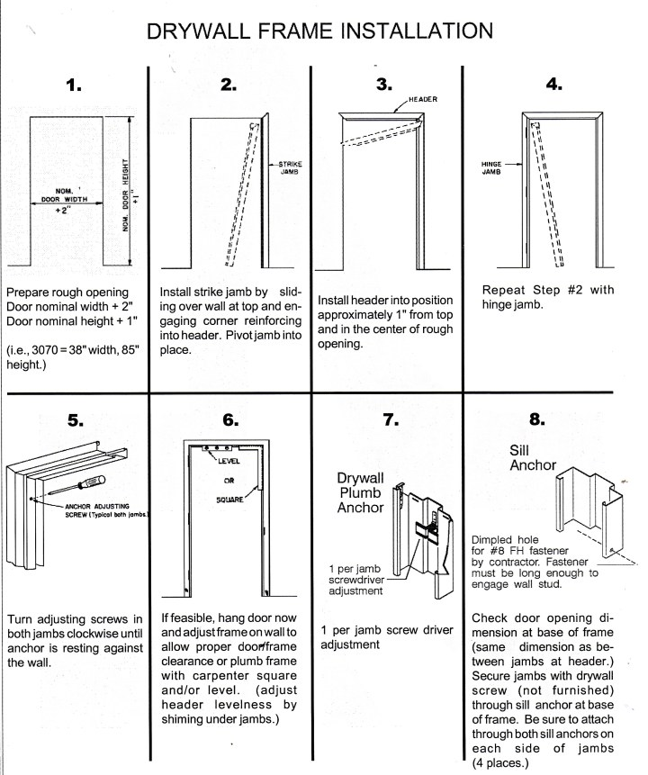Ceco Hollow Metal Frame Anchors | Frameswall.co
