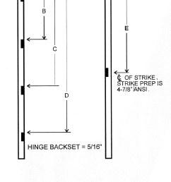 commercial interior door diagram diagram auto parts commercial garage door wiring diagram commercial garage door wiring diagram [ 1323 x 2142 Pixel ]
