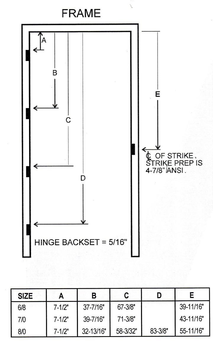 Hollow metal door frame dimensions - Hinge placement on exterior door ...