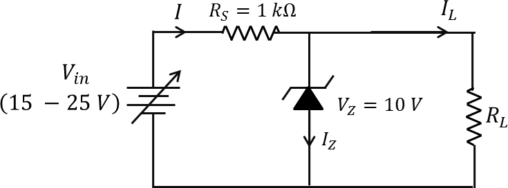 GATE (Graduate Aptitude Test in Engineering) Physics