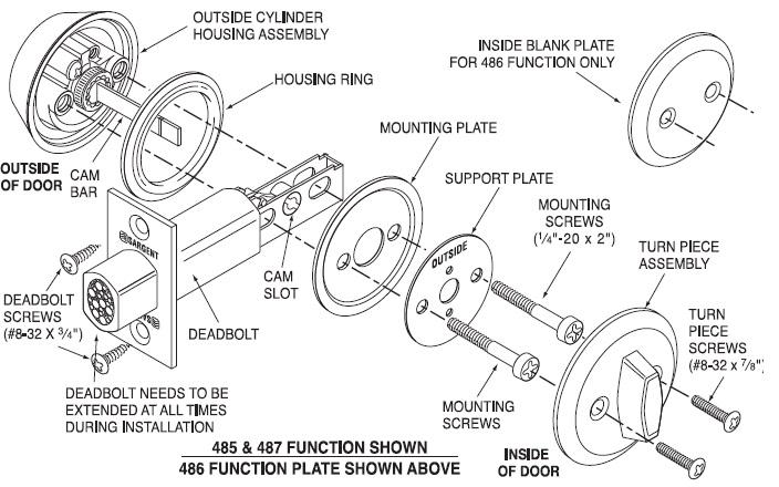 diagram of a lockset