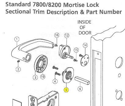 Sargent 82-3088 Inside Plate & Adaptor, Sargent Mortise