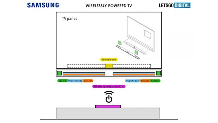 Samsung Wireless TV
