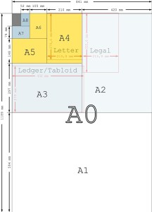 Printed Paper Sizes
