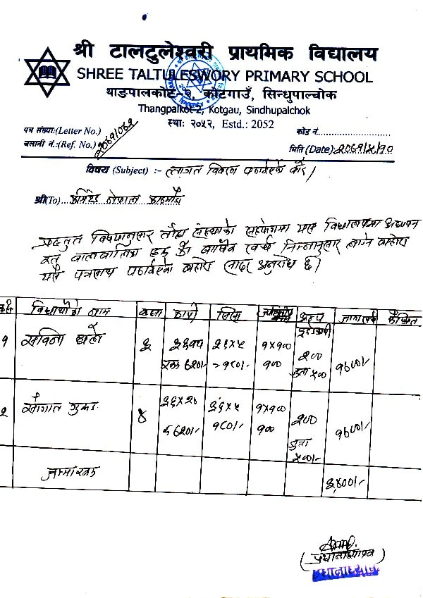 Cost of education of Sabina and Saugat this academic year (2014-15) (BS 2071).