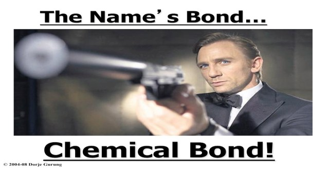 The Name's Bond-feat image
