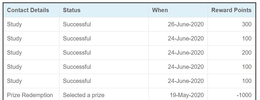 Screenshot of points