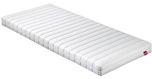 Abeil Matelas Basique – 90 x 200 cm – Blanc