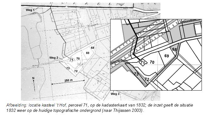 Kaart kadaster Kasteel
