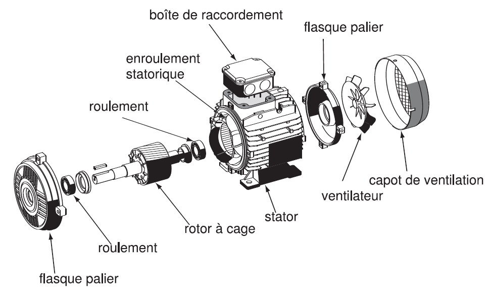 callaway cars schema moteur asynchrone