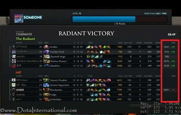 How does dota ranked matchmaking work