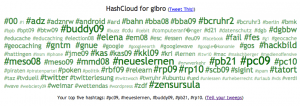 Tweetcloud gibro