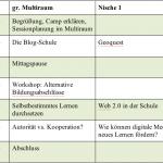 Sessionplan Samstag #adznrw