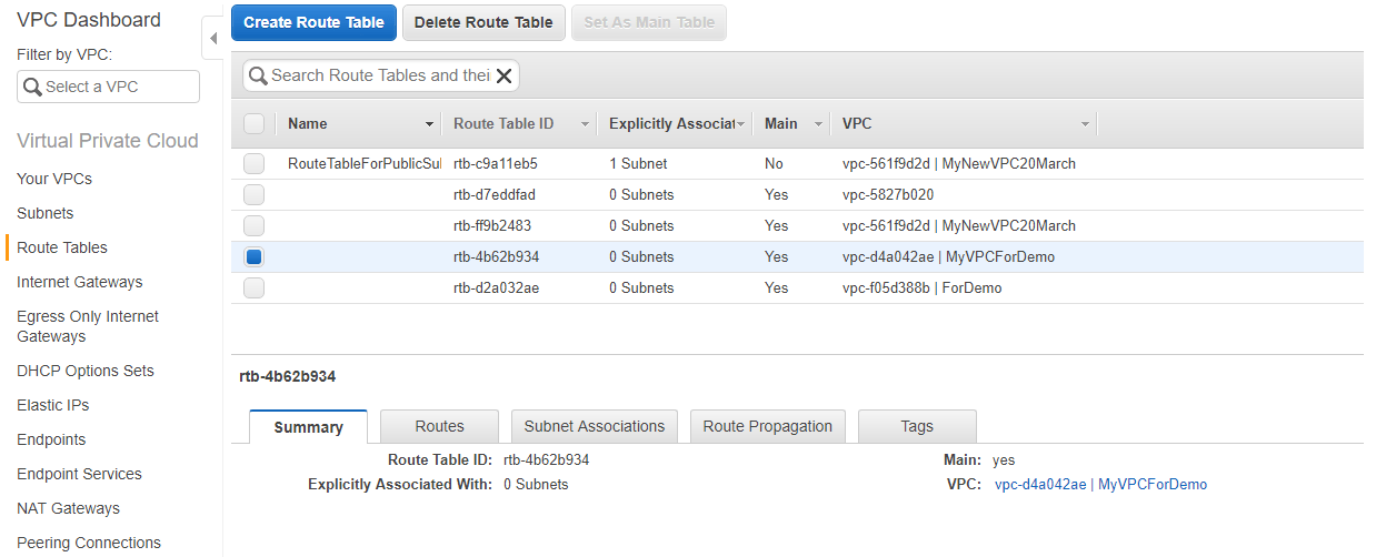 Create AWS VPC and subnet for publicly accessible resource on
