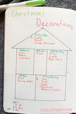 Planning Christmas Decorations in your Bullet Journal