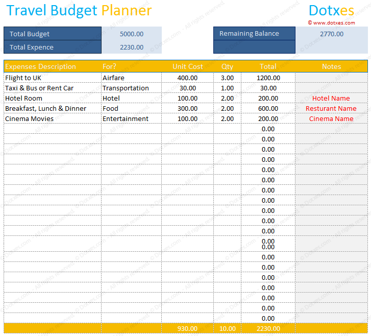 travel budget planner template - April.onthemarch.co