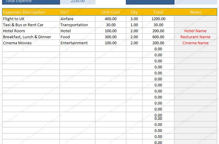 budget templates dotxes