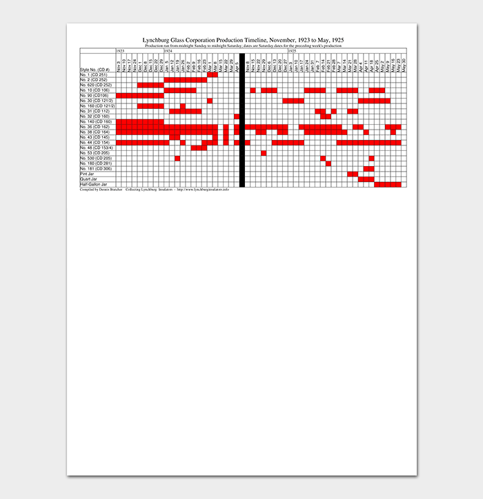 Sample Production Timeline Template