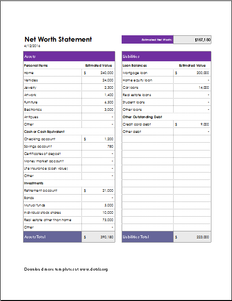net worth templates