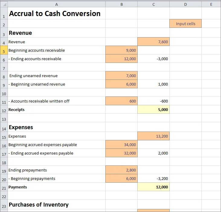 Accrual to Cash Conversion Excel Worksheet | Double Entry Bookkeeping