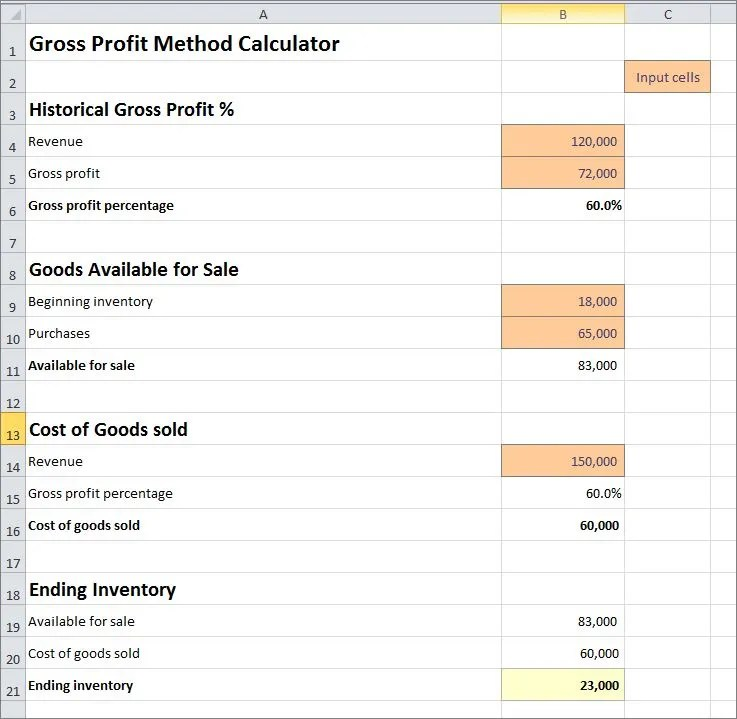Gross Profit Method Calculator  Double Entry Bookkeeping