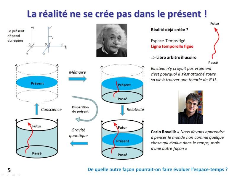"""Résultat de recherche d'images pour """"physique quantique le temps n'existe pas"""""""