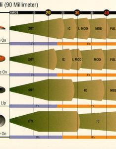 Doublegunshop com shotgun chokes for bore or gauge guns also choke chart solidique rh