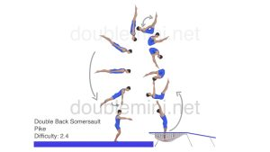 double-back-somersault-pike-doublemini-trampoline-dismount