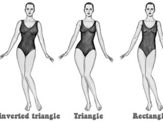 Getting to Know Your Body Type - DoubleOStyles