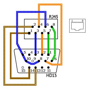 cat5 wall socket wiring diagram cat5 image wiring cat 5 wiring diagram socket wiring diagram on cat5 wall socket wiring diagram