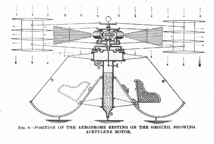 Acetylene Engines