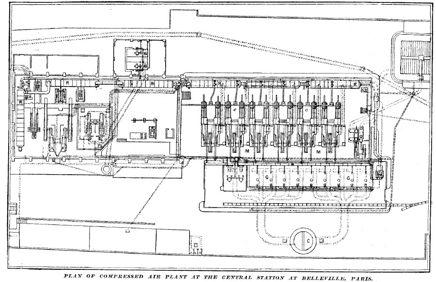 The Paris Compressed-Air Network- Elevators and Other