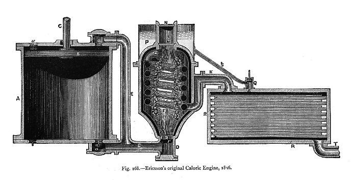 Ericsson Engine Animation