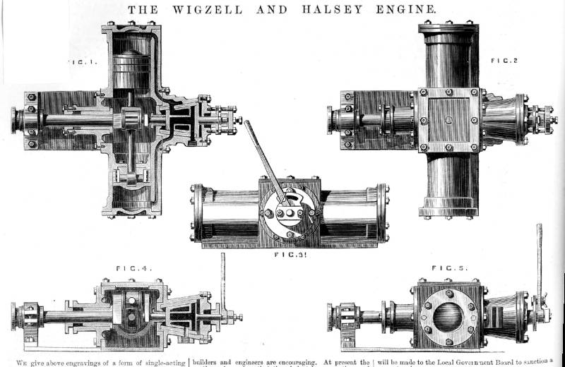 Opposed Cylinder Engine, Opposed, Free Engine Image For