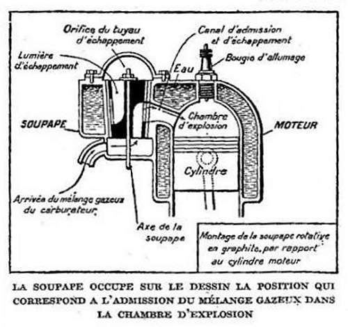 Combustion Engines Information Engineering