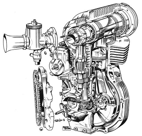 Rotary-Valve Internal Combustion Engines. Mechanical