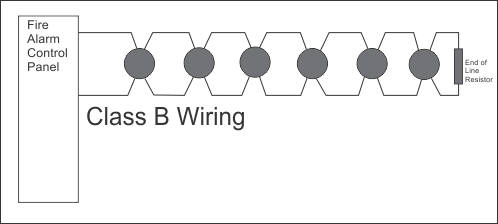 Why Use Conventional Class A Wiring?