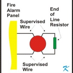 Conventional Fire Alarm System Wiring Diagram Trailer Australia 7 Pin Flat How Are Loops Supervised?