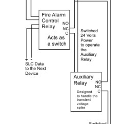 Vw Mk4 Radio Wiring Diagram Rj45 To Rj12 Deltagenerali Magnetic Door Contact Why Install An Extra Relay For A Holder Schematic Showing How Land