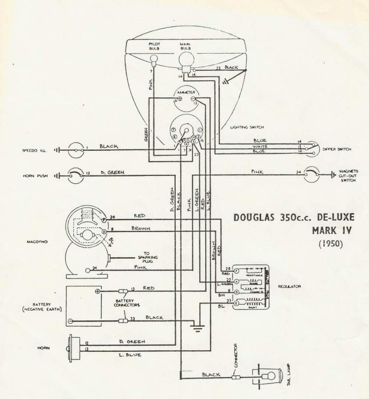 David's MK 1 1947 Douglas