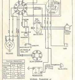 Standard Jazz B Wiring Diagram. . Wiring Diagram on